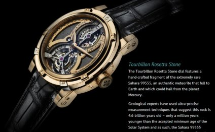 Most Expensive Watches in the