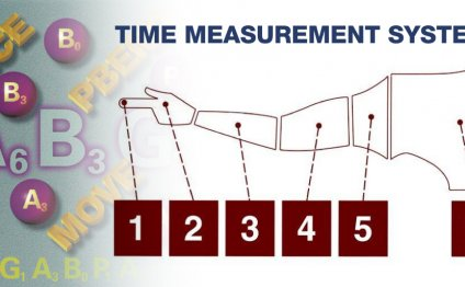 Time Measurement Systems